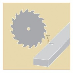 Kerf (width of cut made by saw blade)